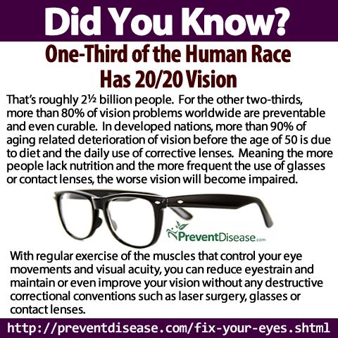 Any Corrective Lenses Destroy Eyesight - How To Correct Vision ...