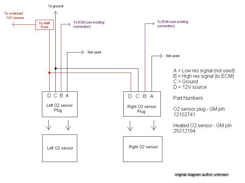 gm o2 sensor wiring diagram | lt wiring harness modification