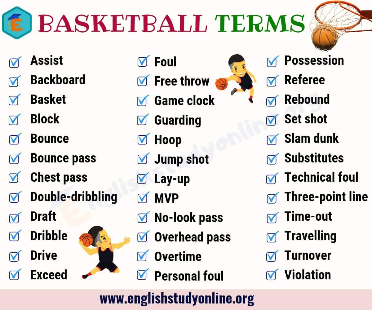 35 Popular Basketball Terms With Meaning In English English Study Online Basketball Motivation Basketball Basketball Workouts Training