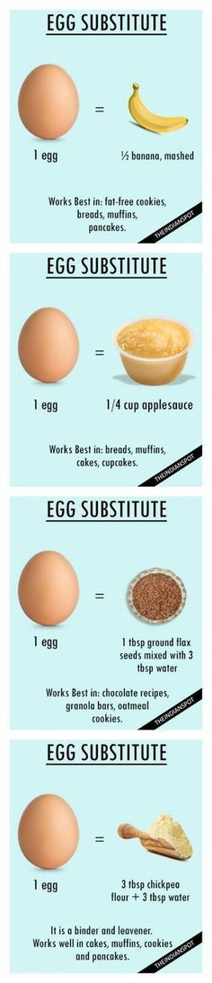Vegan Baking Without Eggs Best Substitutes For Eggs In Baking Baking Without Eggs Vegan Recipes Vegan Cooking
