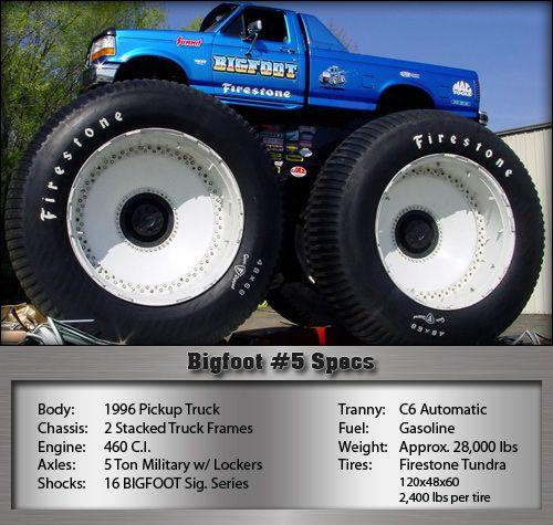 3ds Monster Truck Bigfoot Monster Trucks Monster Bigfoot
