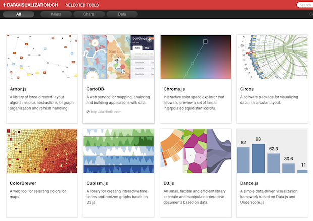 10 Tools for Creating Infographics and Visualizations | Create ...