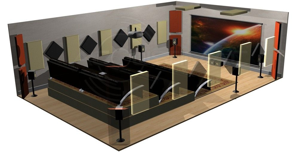 home theater acoustic design. Acoustic Panels  Home Theater Room Package XL Bass Traps