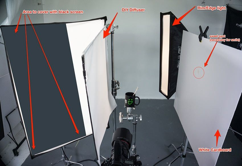 Tutorial How to Create the Perfect Gradient Reflection for Product Photography & Tutorial: How to Create the Perfect Gradient Reflection for ... azcodes.com