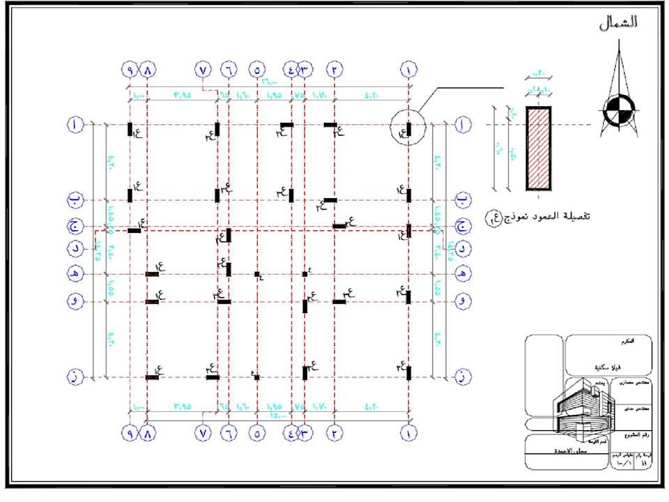 Pin by arch nehad salah on site engineer diagram chart