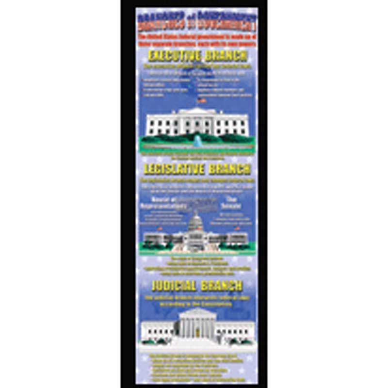 Branches Of Government Colossal Poster $9.99