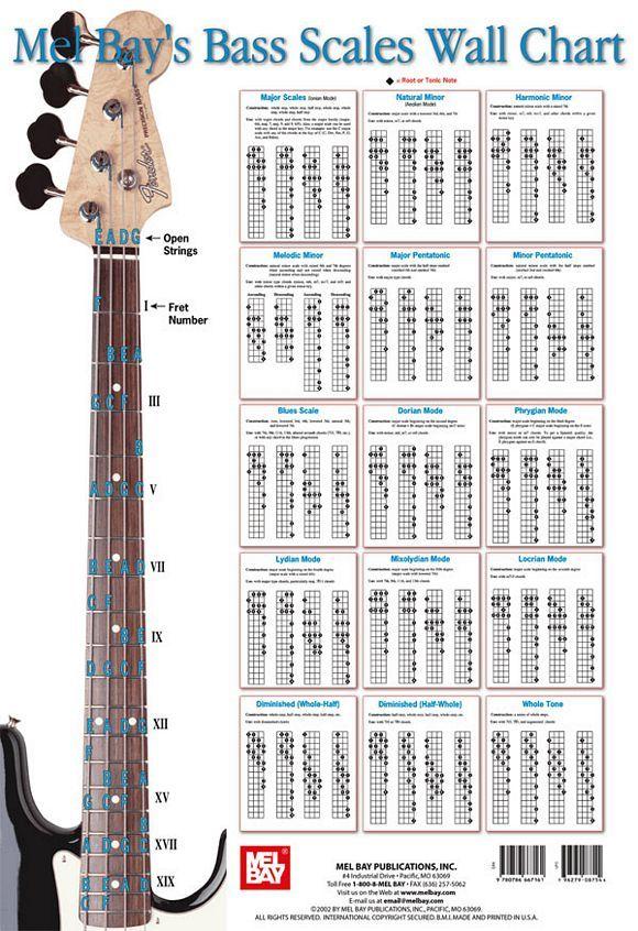 Mel Bays Bass Scales Wall Chart East Harlem Music School