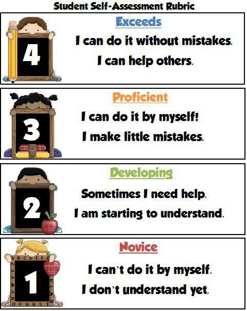 Student SelfAssessment Rubric  Classroom Ideas