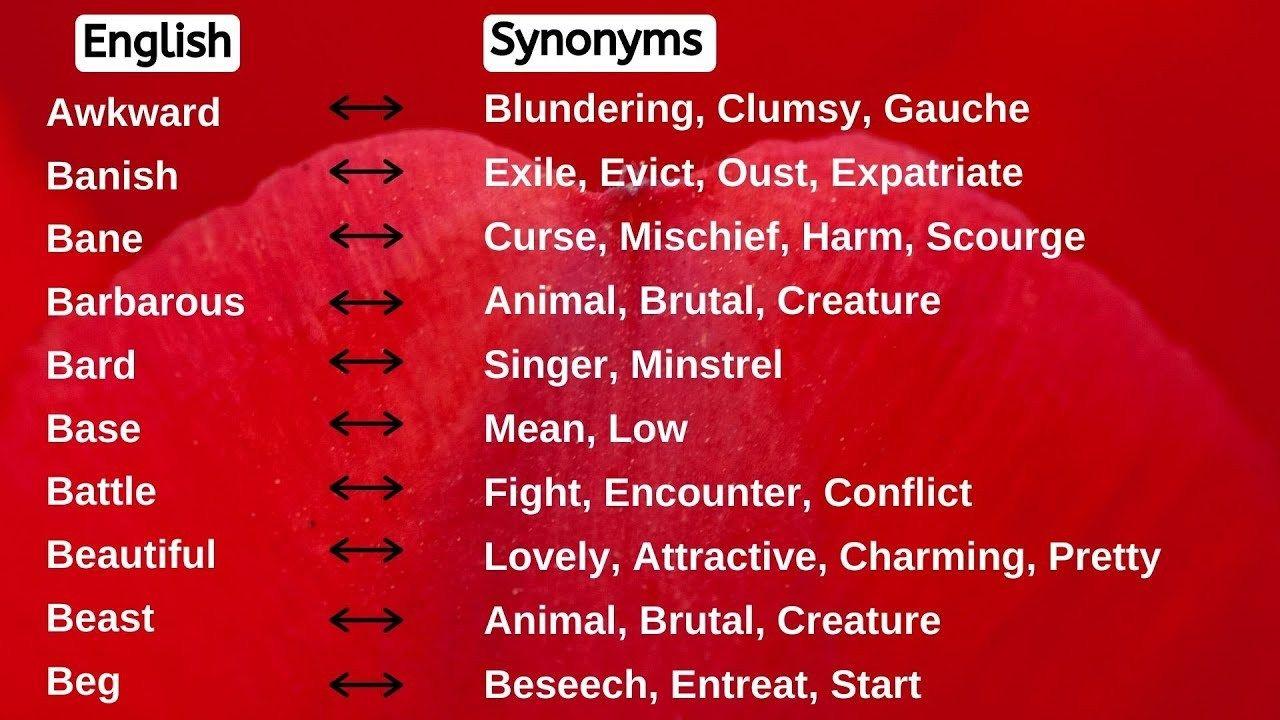 20   Beautiful Synonyms   Synonyms of Beautiful   Synonyms Words ...