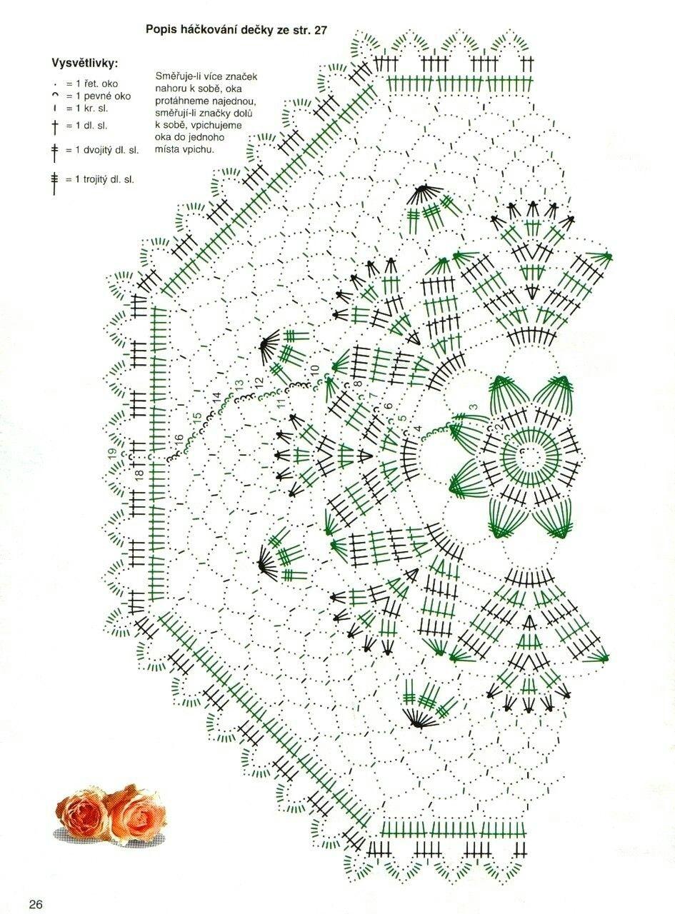 Pin von Giordana Soffiato auf Centrini | Pinterest | Deckchen ...