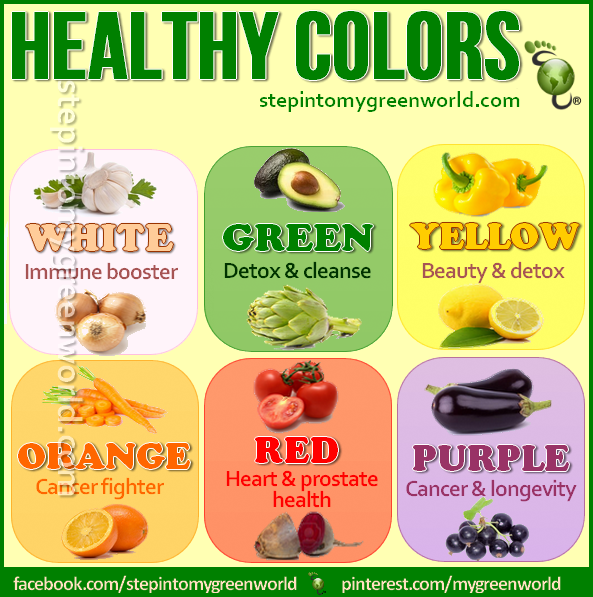 ☛ Do YOU know what food colors mean? ❥ FOR COLORFUL BERRIES AND ...
