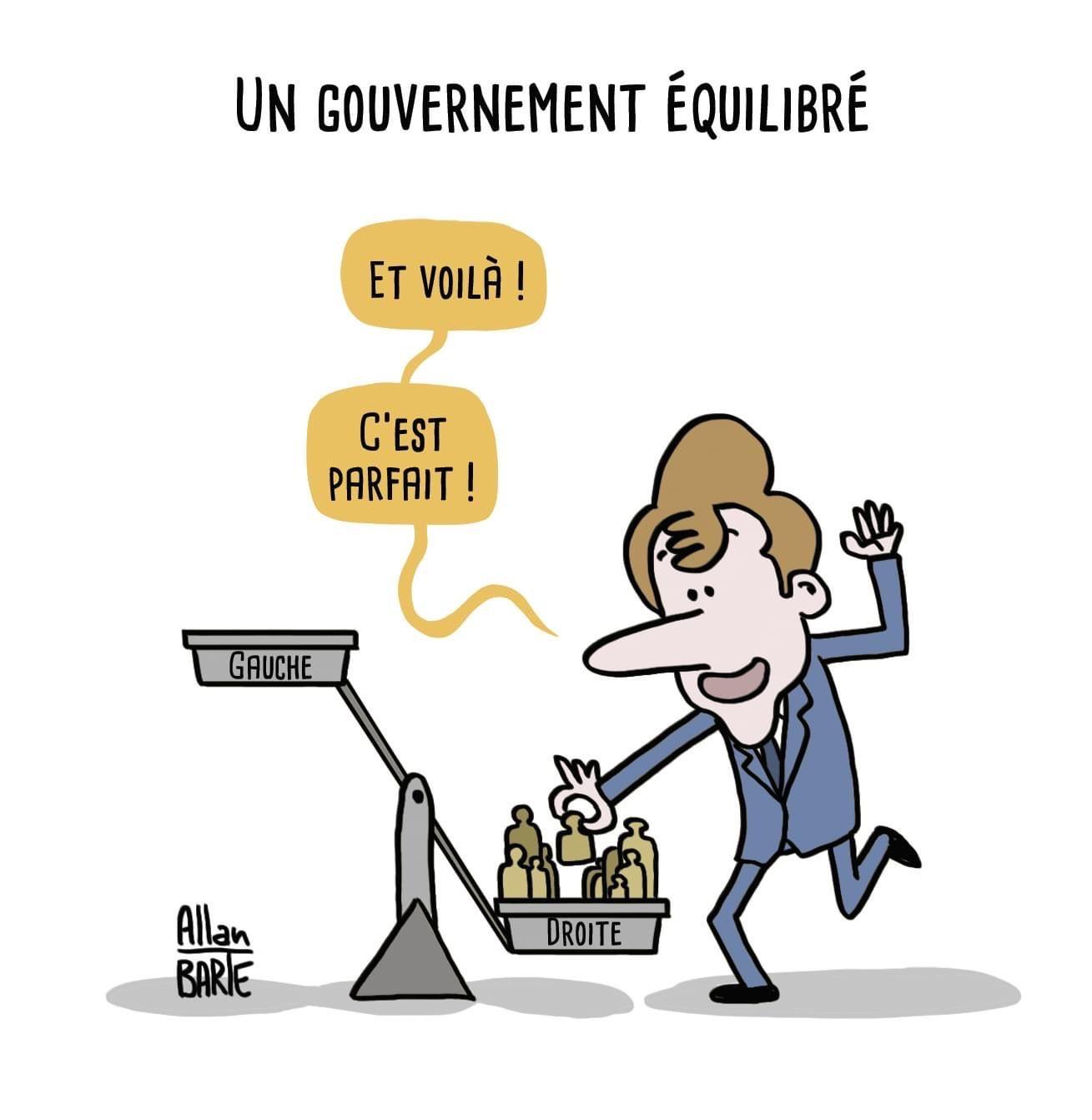 Epingle Sur Monde Post Confinement