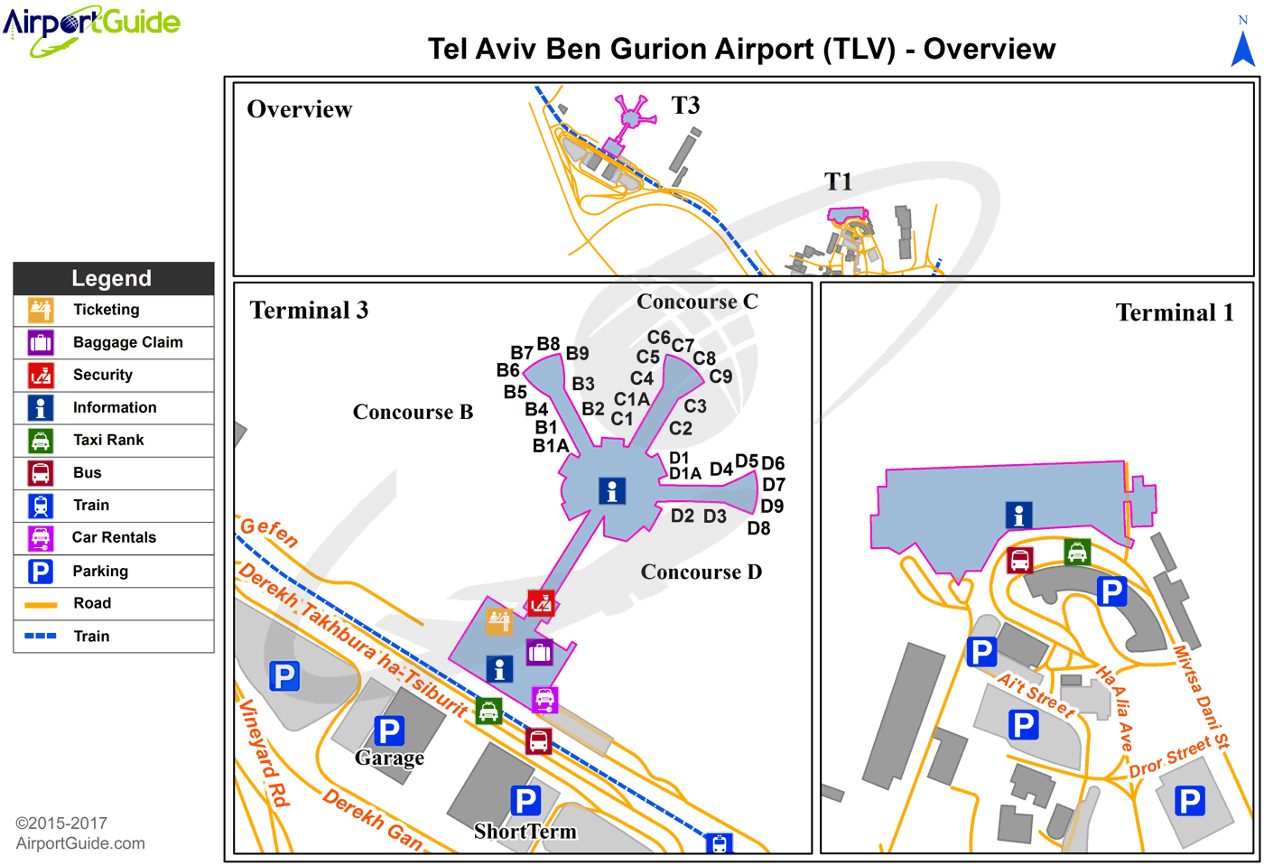Tel Aviv/Yafo Ben Gurion International (TLV) Airport