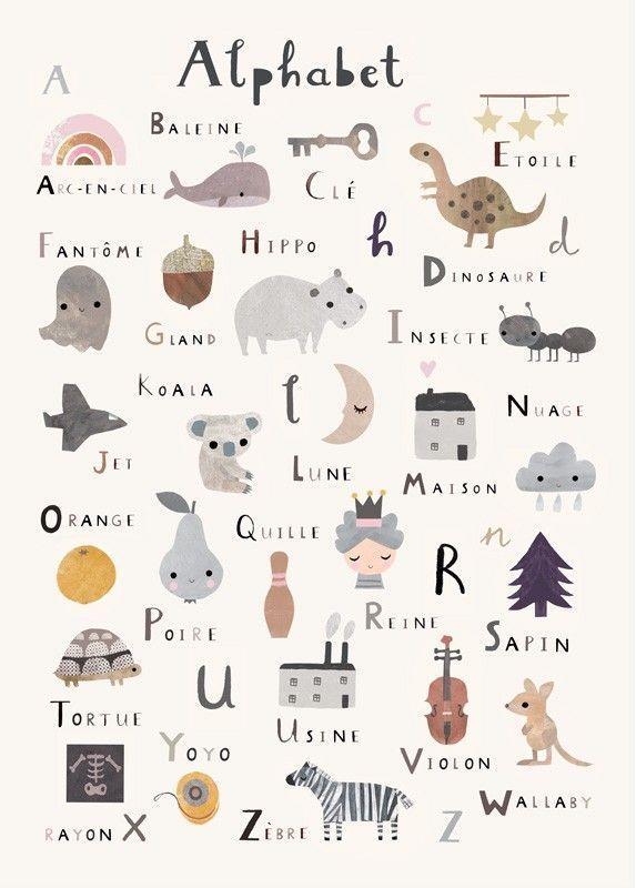 Affiche Poster Alphabet pour Enfant. Illustration de Linda Tordoff