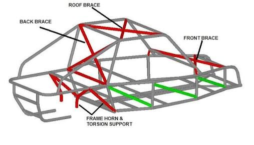 Image result for go-kart frame dimensions | go kart | Pinterest ...