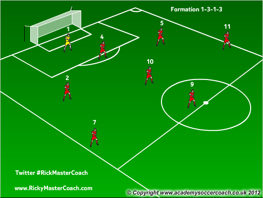 8 Vs 8 Soccer Positions Soccer Coaching Pinterest Youth