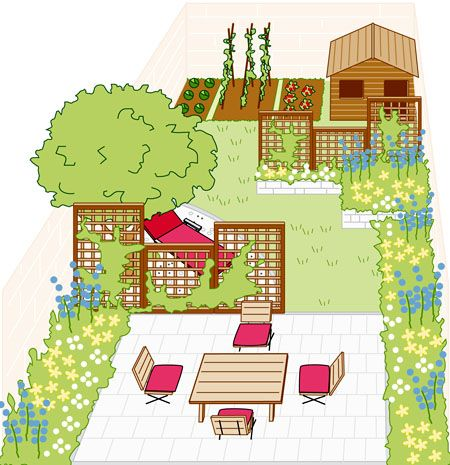Vier Ideen für kleine Gärten Gardens, Garden ideas and Garten - ideen fur den kleinen garten