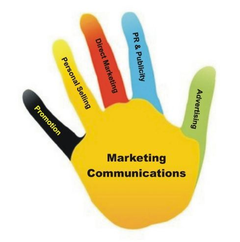 Marketing Communications Strategy (From Inspirited Marketing