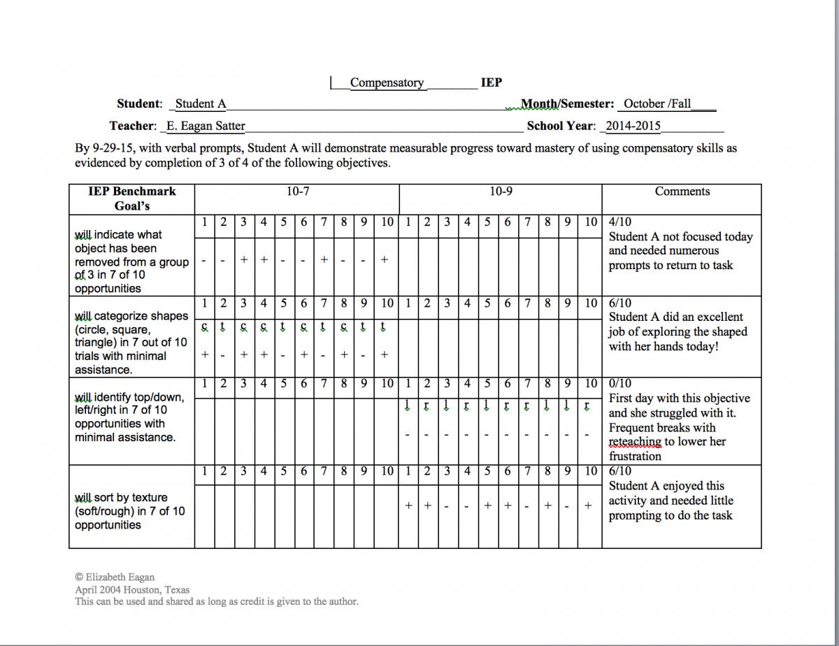 Data Sheets for Tracking IEP Goals | Data Sheets | Pinterest