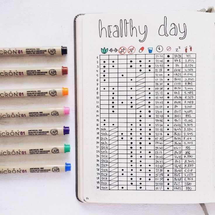 Health Tracker in my Bullet Journal featured in 100 Bullet Journal Page Ideas  Masha Plans