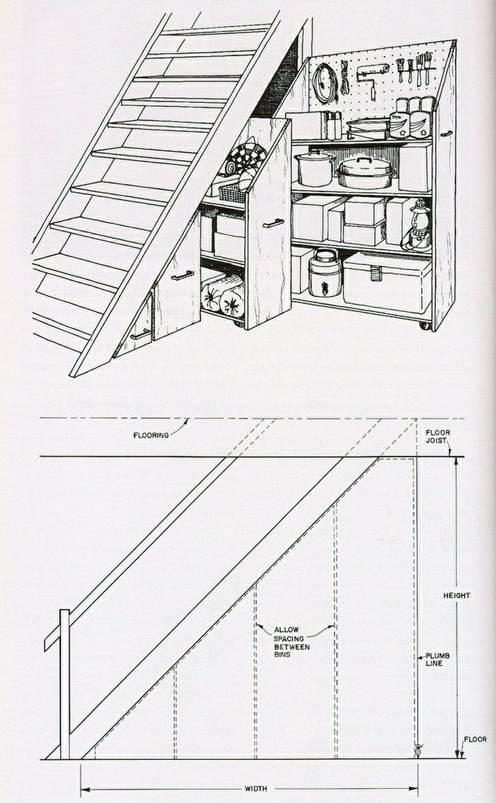 quel meuble sous escalier choisir placard sous escalier. Black Bedroom Furniture Sets. Home Design Ideas