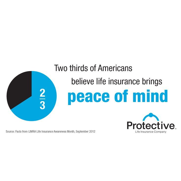 Two Third Of Americans Believe Life Insurance Brings Peace Of Mind
