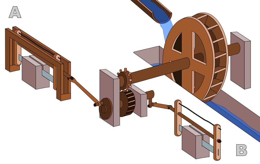 Scheme Of A Water Driven Roman Sawmill At Hierapolis Asia Minor