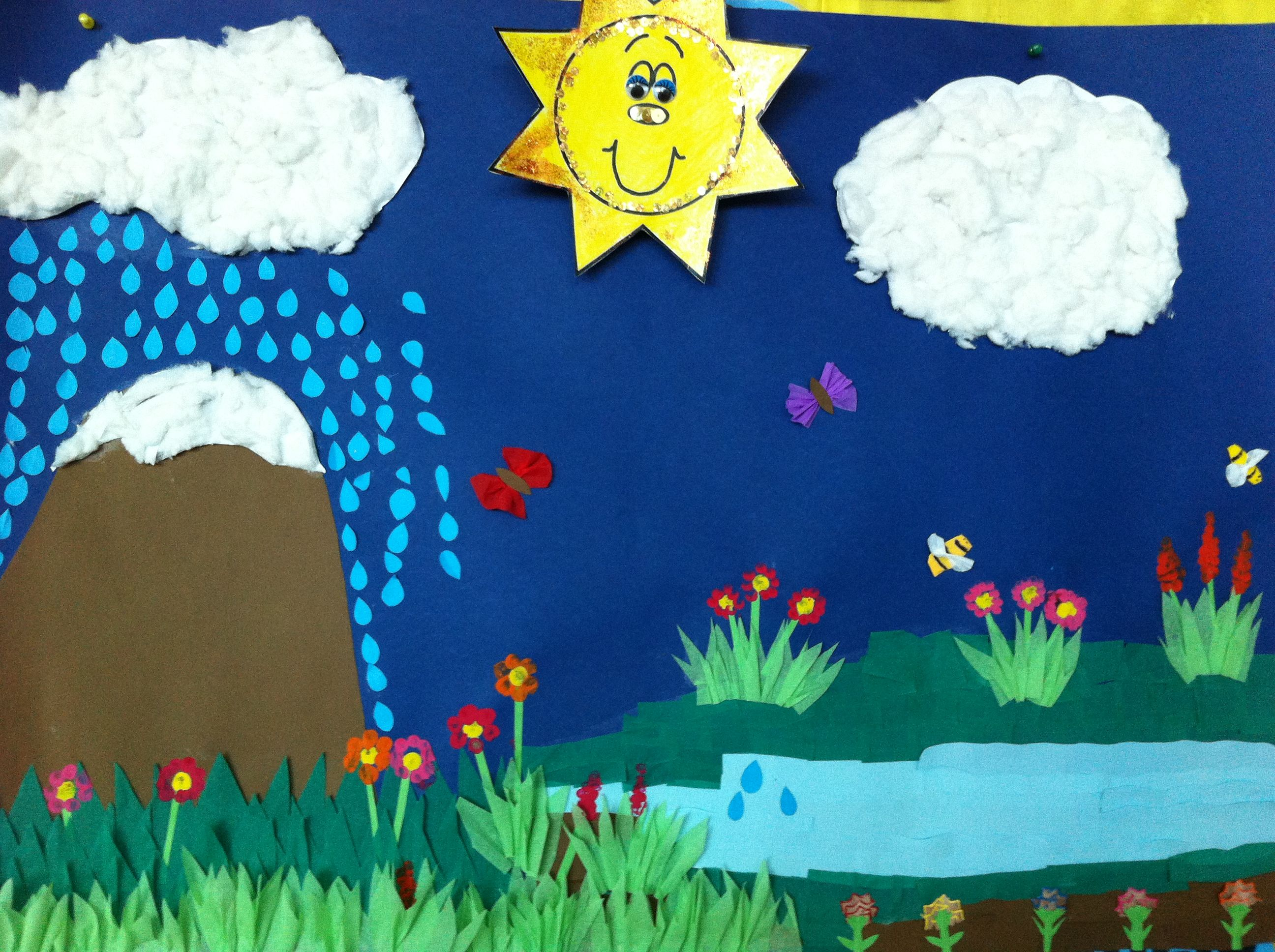 Water cycle craft | My creations | Pinterest | Teaching science ...
