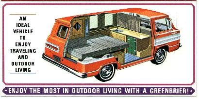 1961 corvair greenbrier camper van my traveling style for Johnsons motors dubois pa