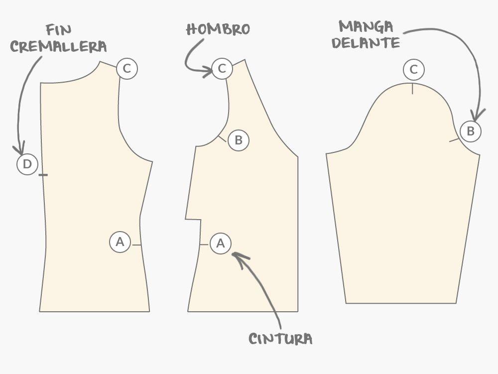 Piquetes o aplomos en el patrón   Patrones   Sewing