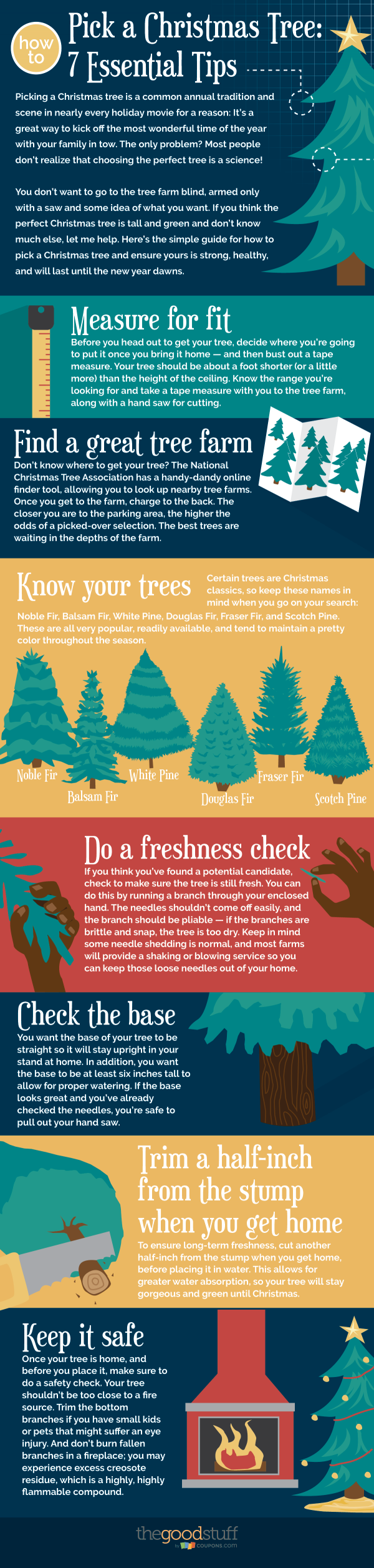 How To Pick A Christmas Tree 7 Essential Tips Coupons Com Fresh Christmas Trees Christmas Decorations For Kids Christmas Crafts For Adults