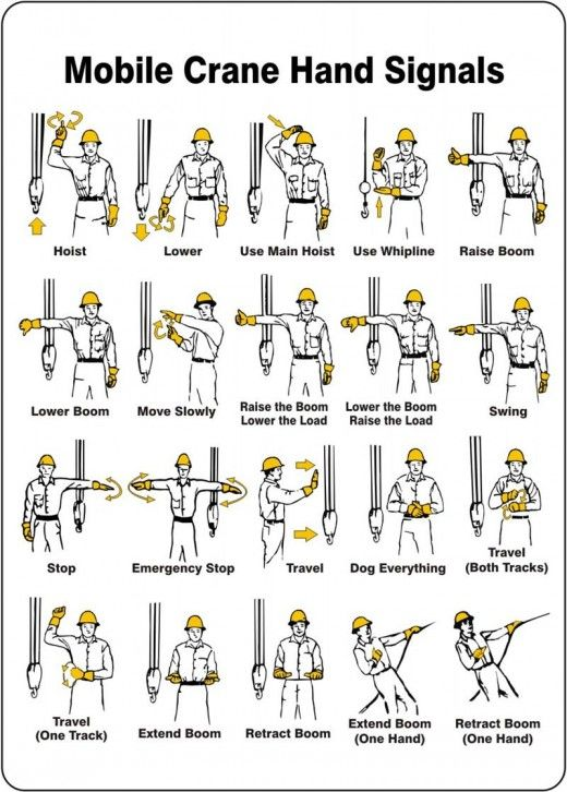 Crane Hand Signals Osha Crane Signals Health And Safety Poster Hand Signals Health And Safety