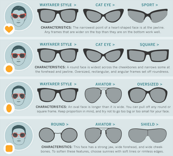 f6340ae4560 Image result for glasses face shape chart