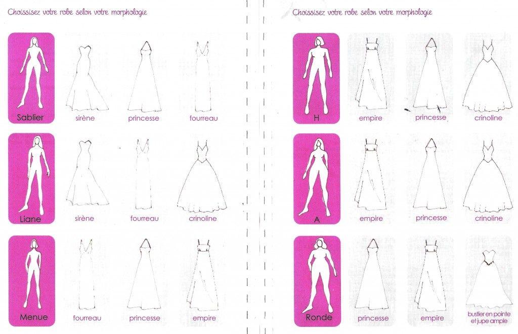 506ab3e2be218b Morphologie | Моделирование | Robes de mariée morphologie, Robe et ...