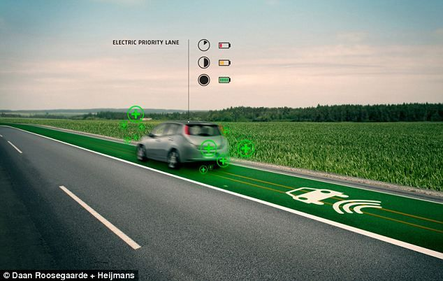 electronic car charging ideas - Google zoeken