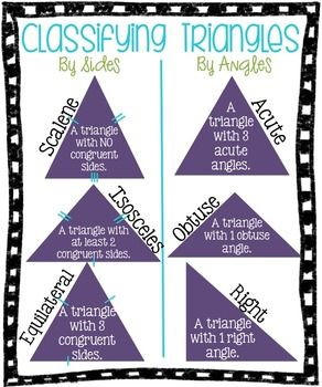 types of triangles poster triangles math and anchor charts. Black Bedroom Furniture Sets. Home Design Ideas