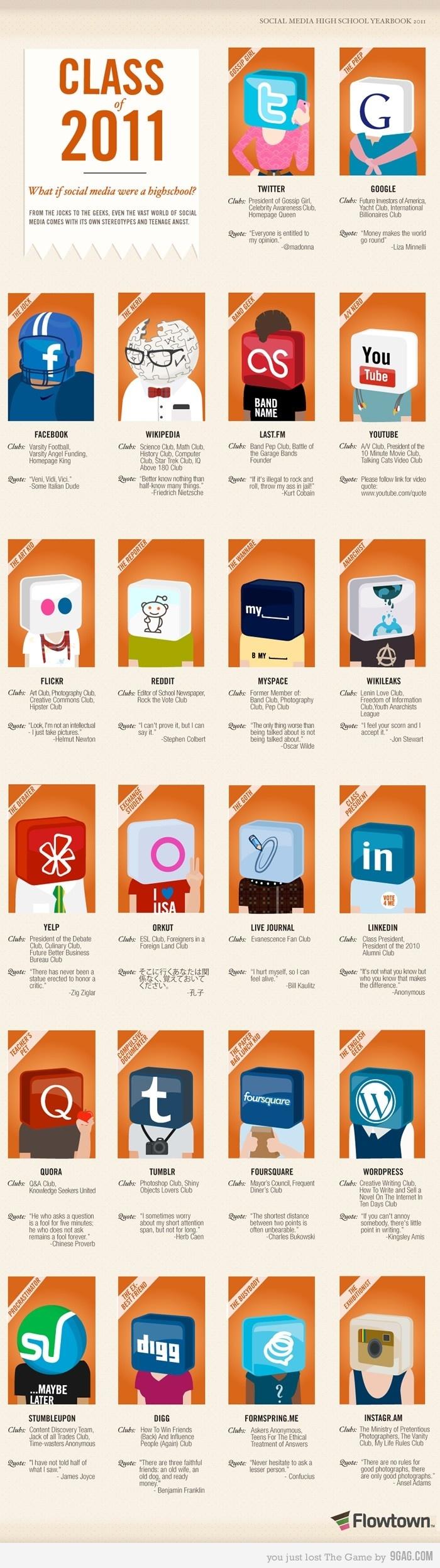 social media as students