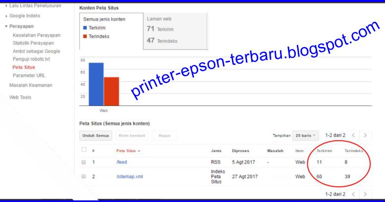 pentingnya plugin google xml sitemaps untuk index cepat printer