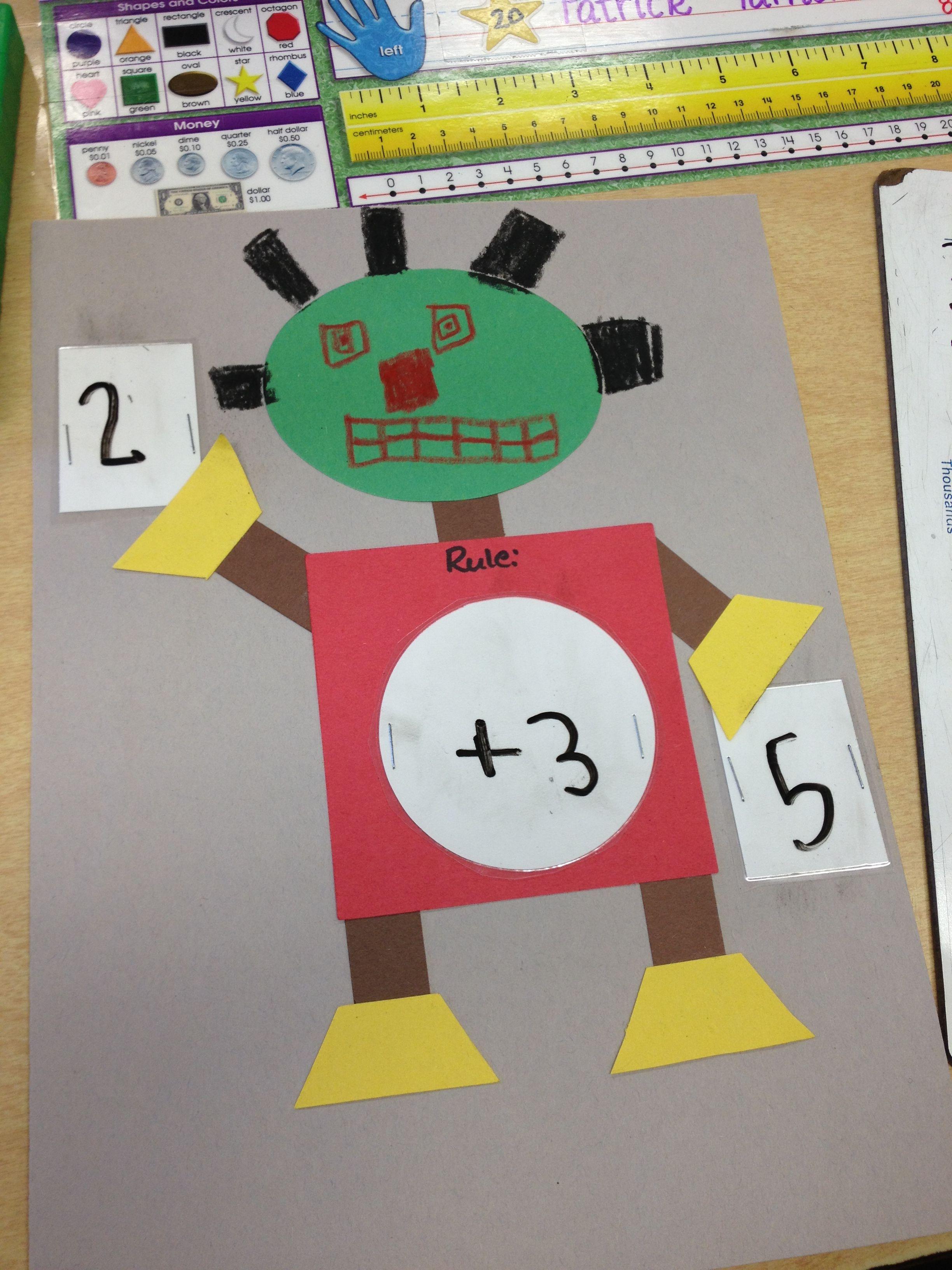 Input Output Robots