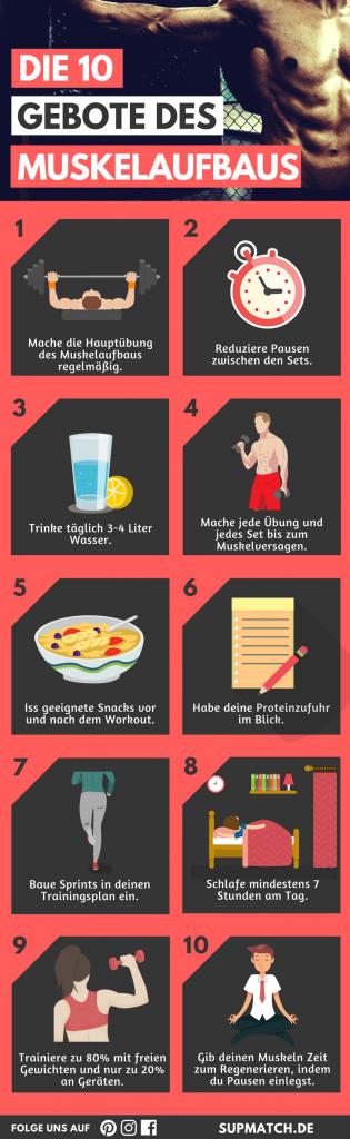 Die 10 besten Tricks zum Muskeln aufbauen | fitness ...