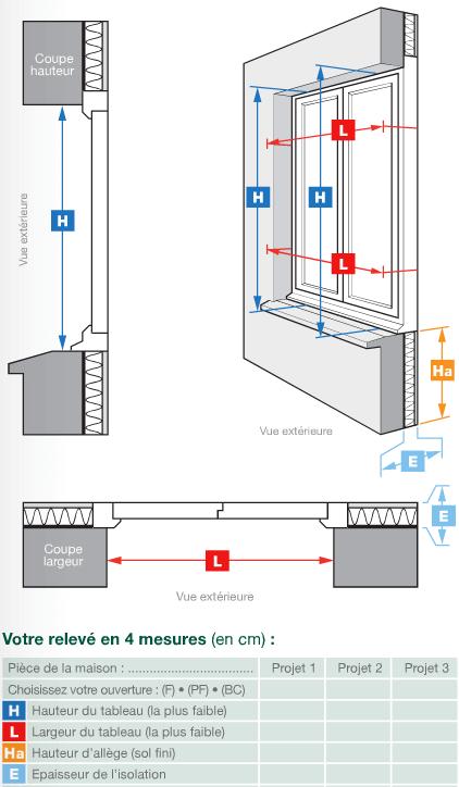 Comment Mesurer Fenetre Renovation