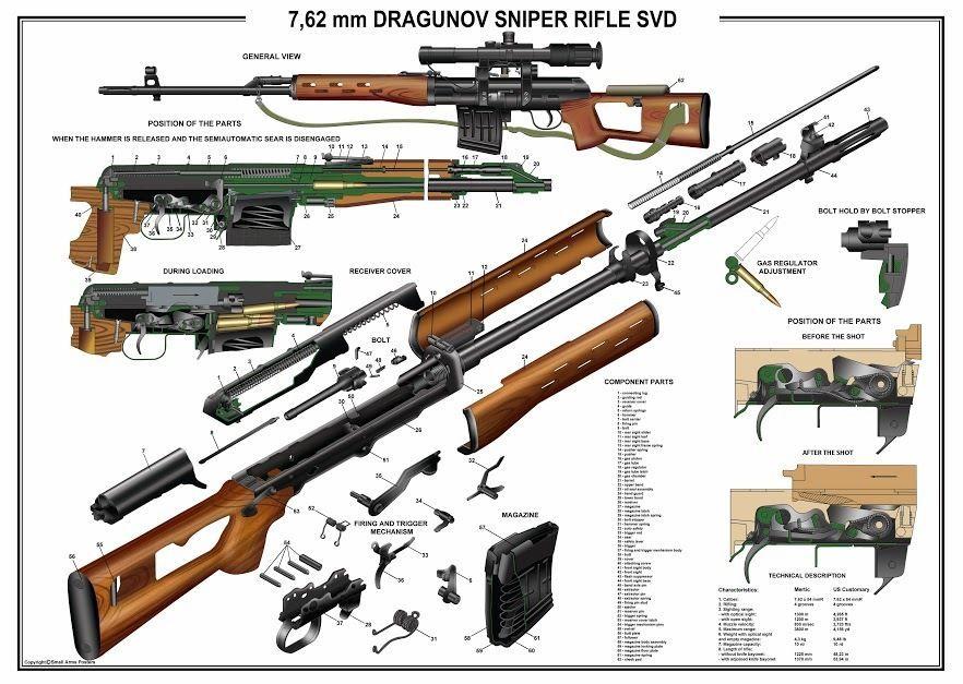 Poster 12x18 dragunov sniper rifle svd manual ak 47 russian soviet poster 12x18 dragunov sniper rifle svd manual ak 47 russian soviet weapons picclick ccuart Images