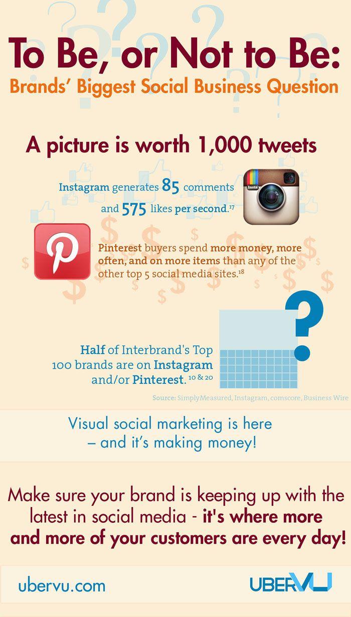 Ubervu zeigt die Schieflage zwischen Social-Media-Engagement von Unternehmen und Verbrauchern http://blog.ubervu.com/wp-content/uploads/2012/12/SocialBusinessInfographic_Part4.jpg