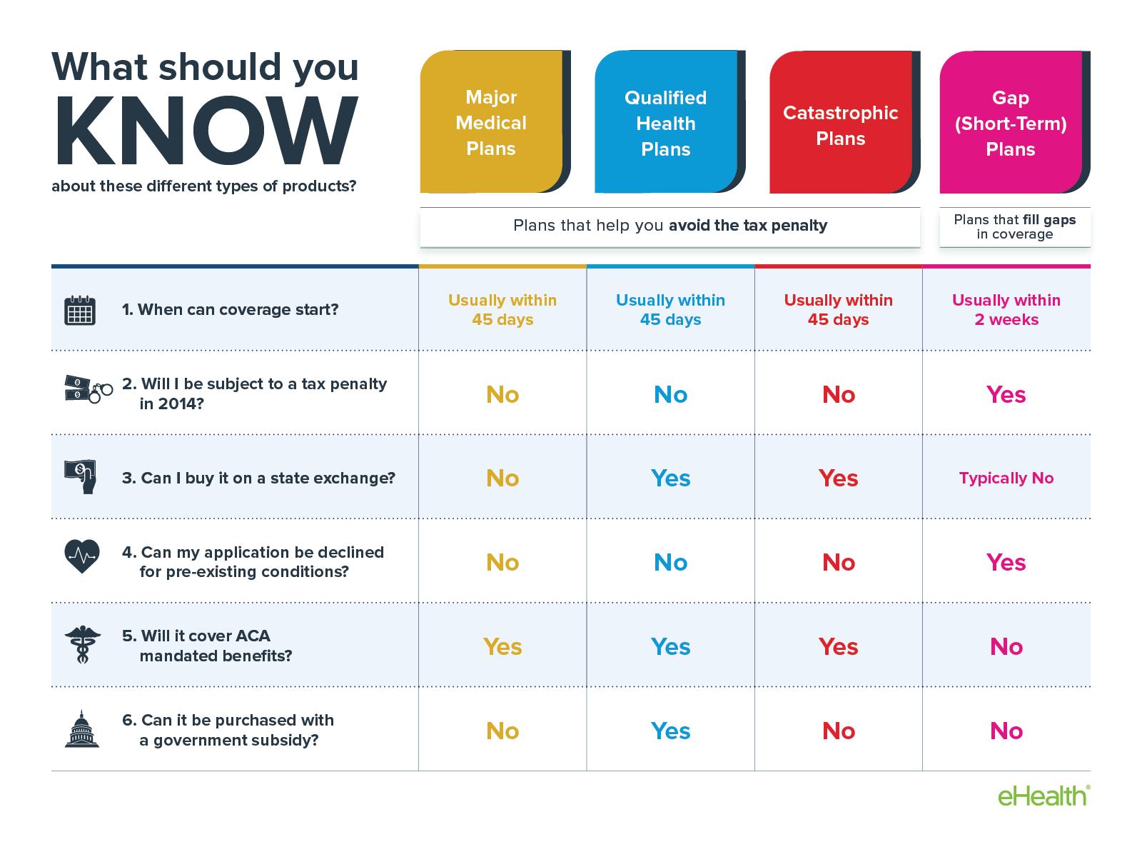 Affordable Care Act FAQ Консультирование, Здоровье, Финансы