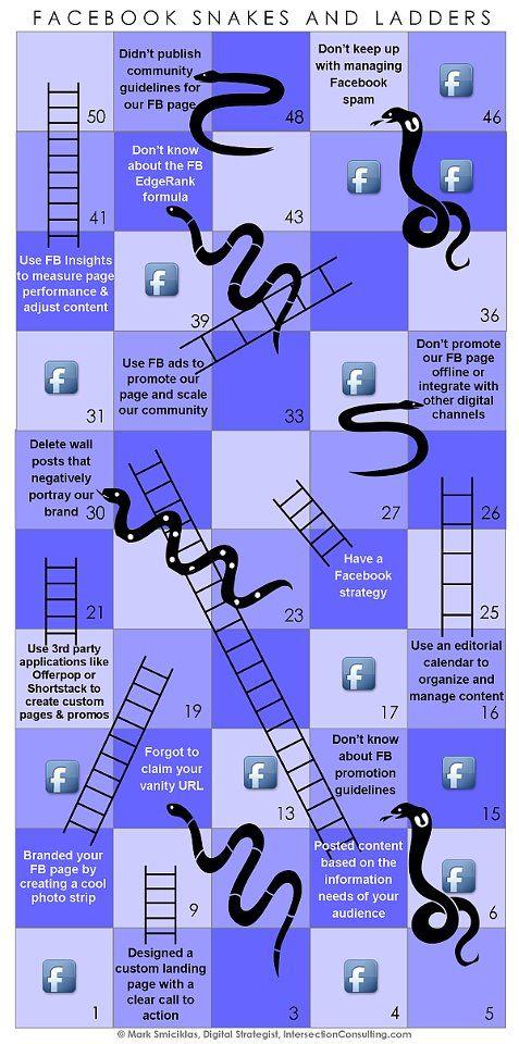 Facebook snake and ladder