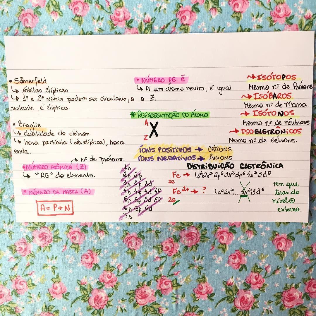 Química Modelos Atômicos E Estrutura Do átomo Parte Dois