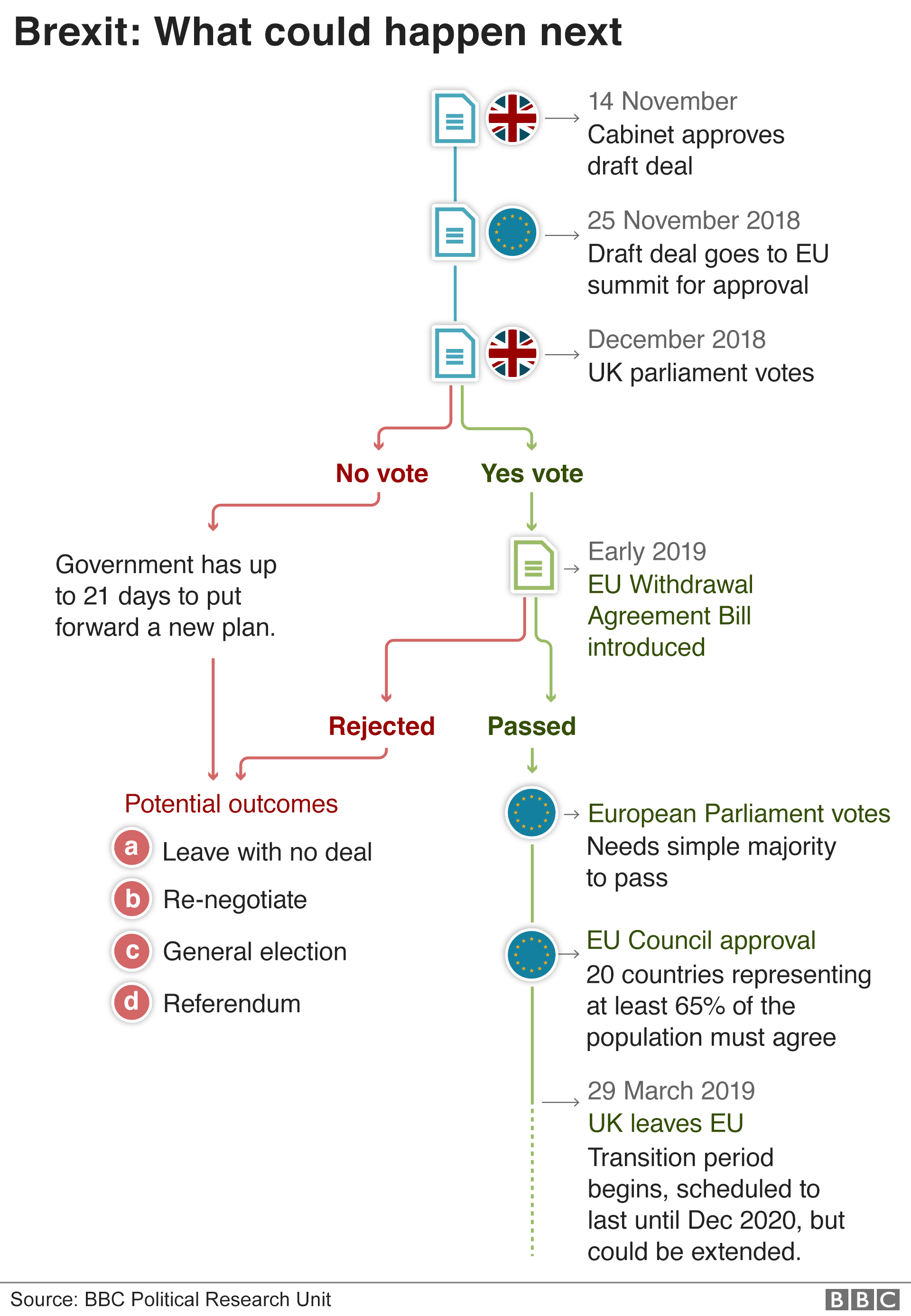 Historic Brexit Summit 10 Key Questions Design System How To