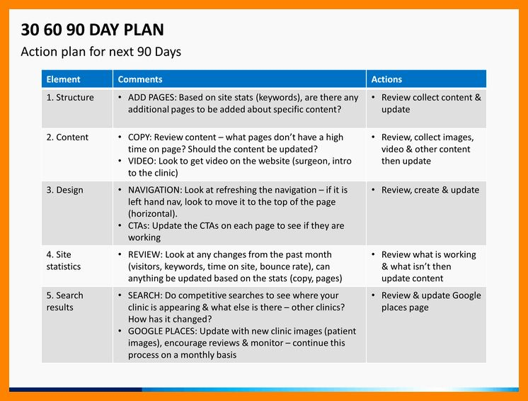 90 Days Action Plan Template Lovely Best Free 30 60 90 Day
