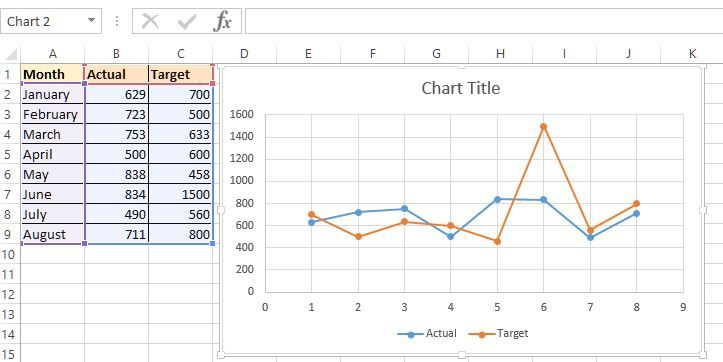 Pin by Sheo Narayan on Excel Pinterest