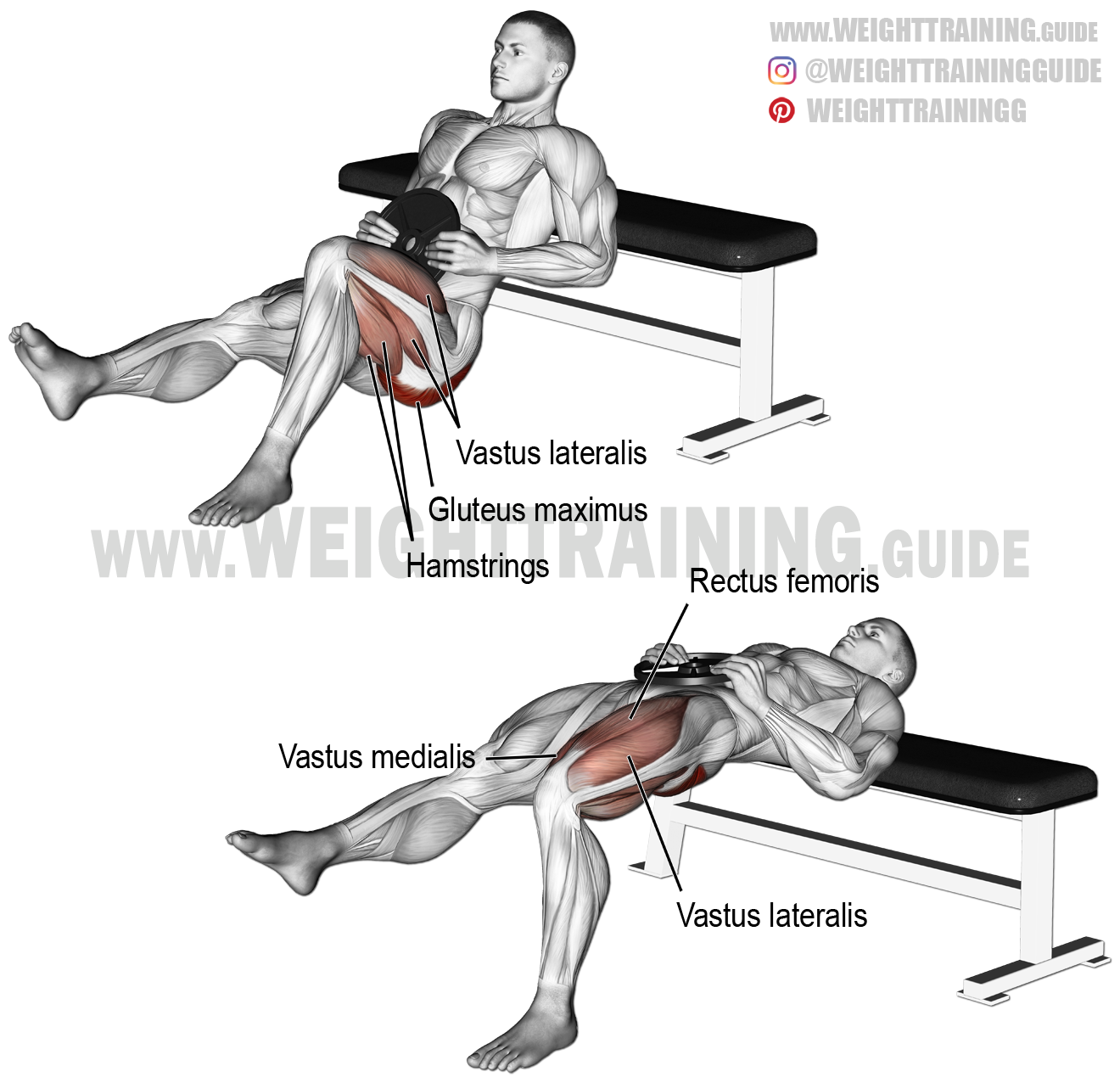 Thrust on straight legs: technique of execution